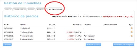 Histórico de                           precios